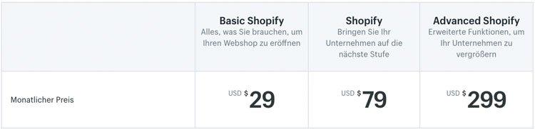 Shopify Preis